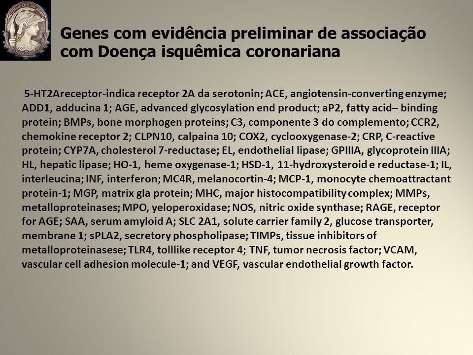 Genes com evidência preliminar de associação com Doença isquêmica coronariana