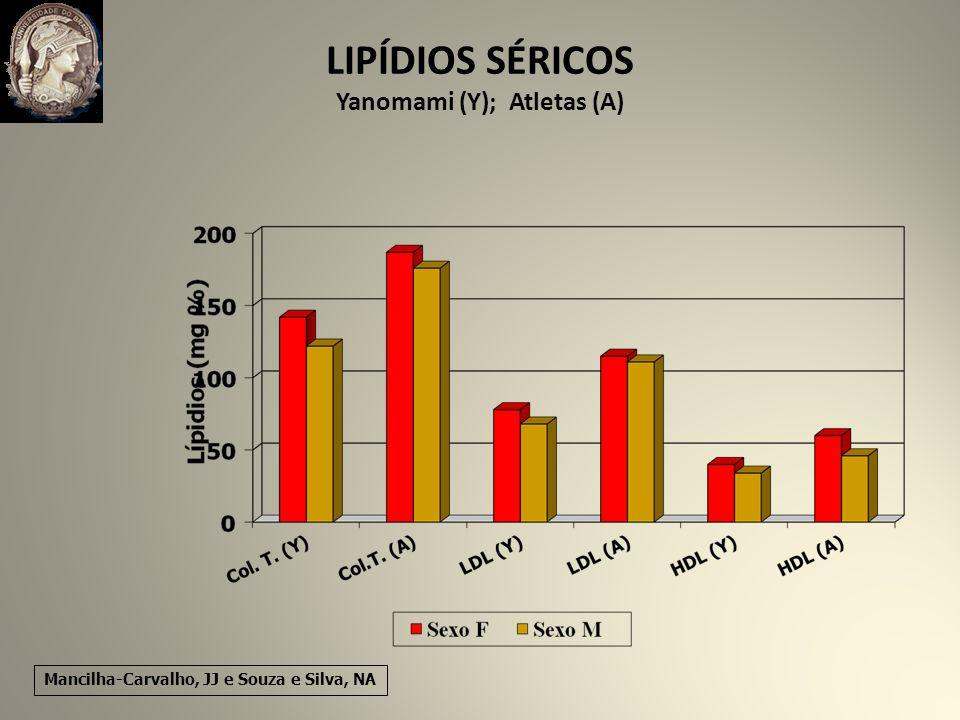 LIPÍDIOS SÉRICOS Yanomami (Y); Atletas (A)
