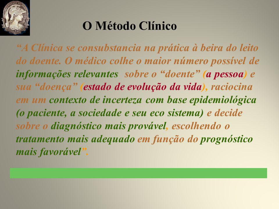 O Método Clínico