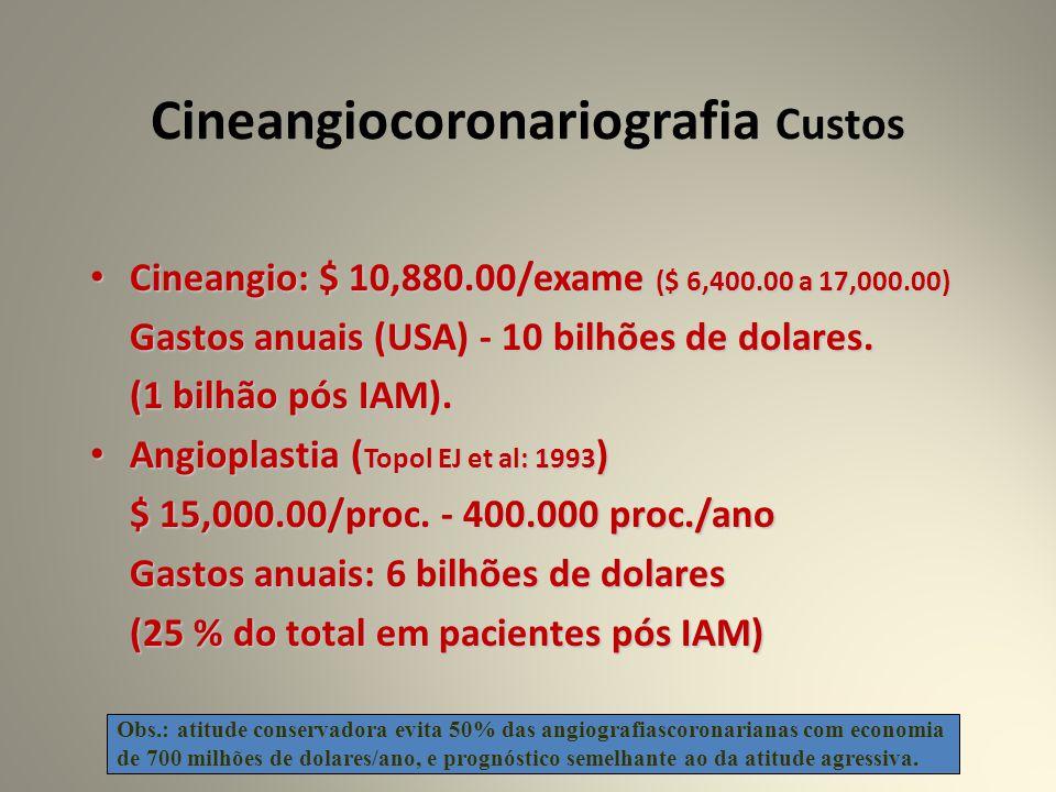Cineangiocoronariografia Custos