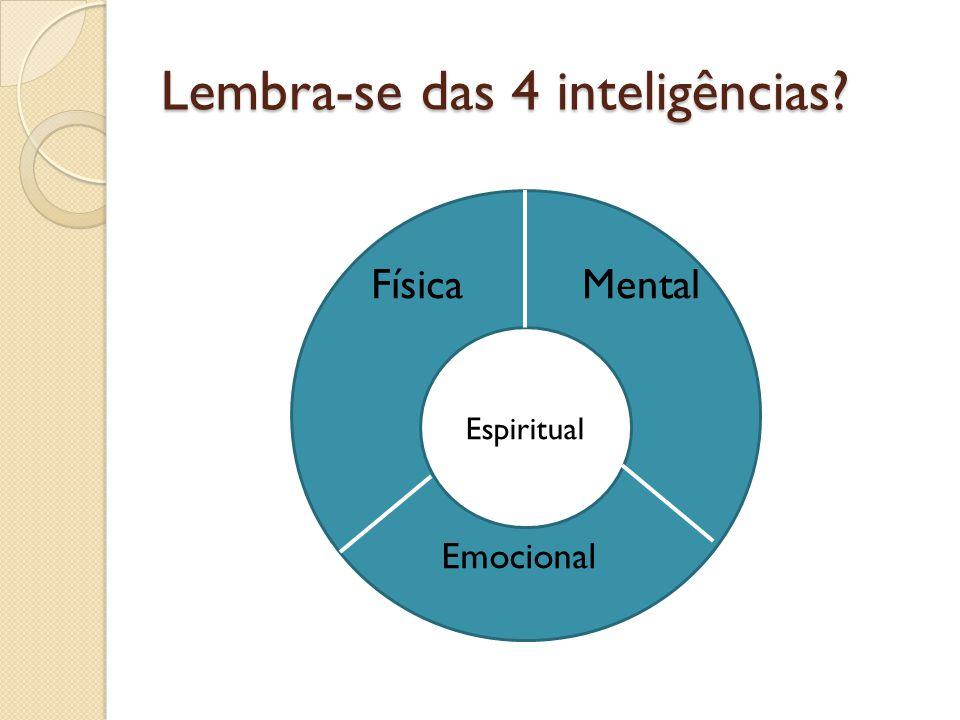 Lembra-se das 4 inteligências