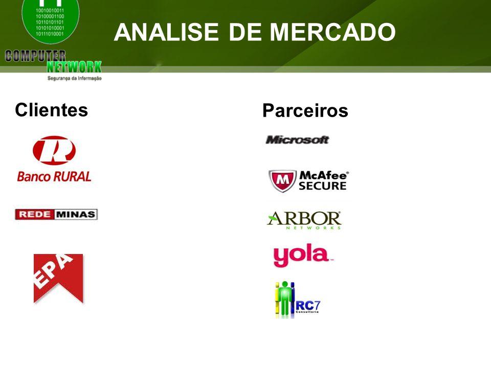 Analise de Mercado Clientes Parceiros