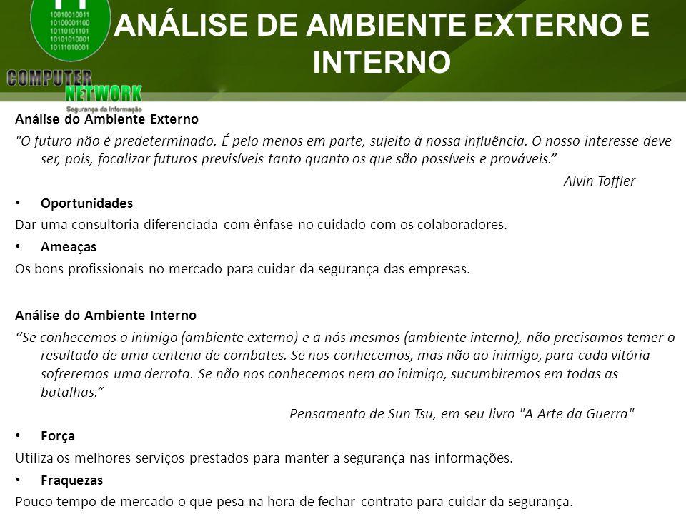 Análise de Ambiente Externo e Interno