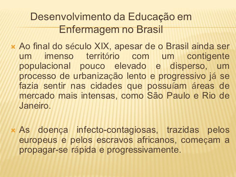 Desenvolvimento da Educação em Enfermagem no Brasil