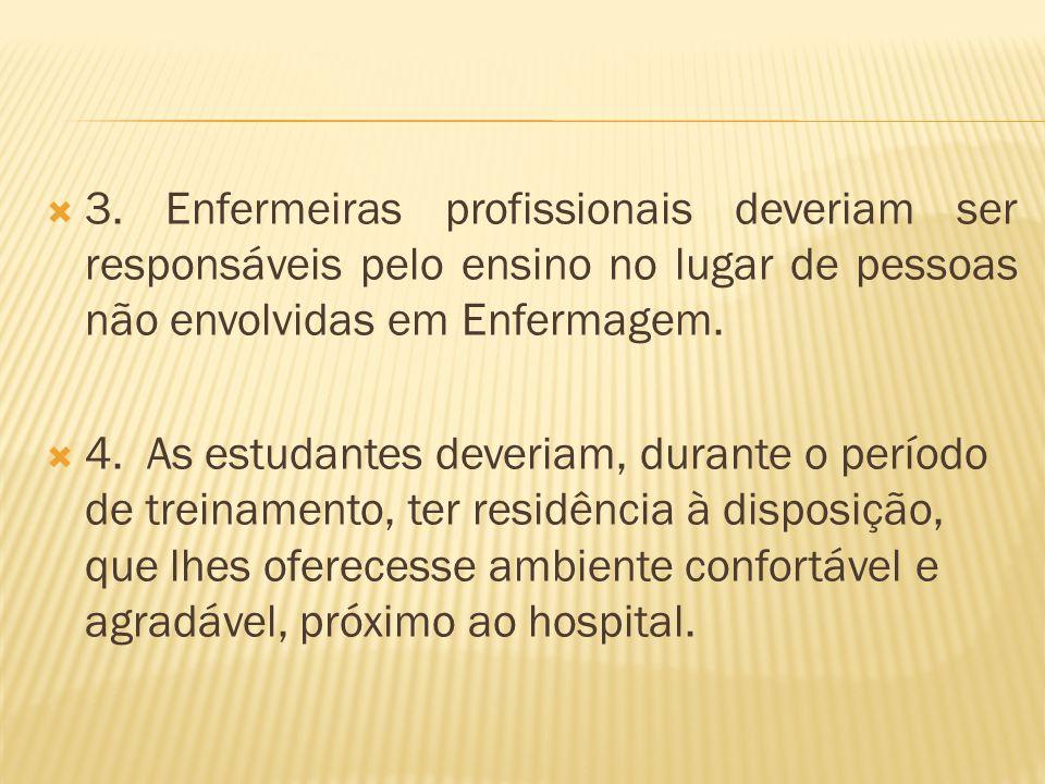 3. Enfermeiras profissionais deveriam ser responsáveis pelo ensino no lugar de pessoas não envolvidas em Enfermagem.