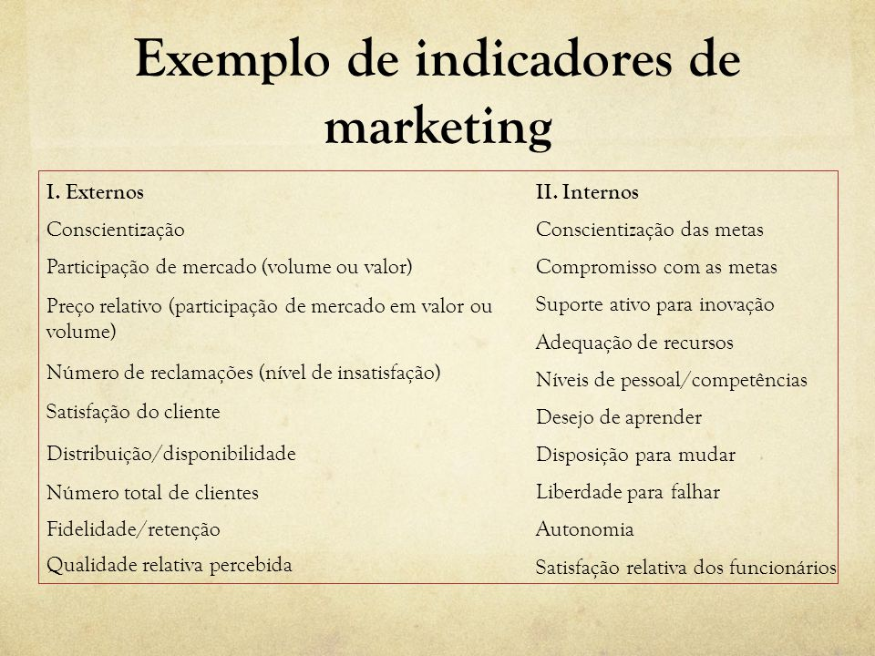 Exemplo de indicadores de marketing