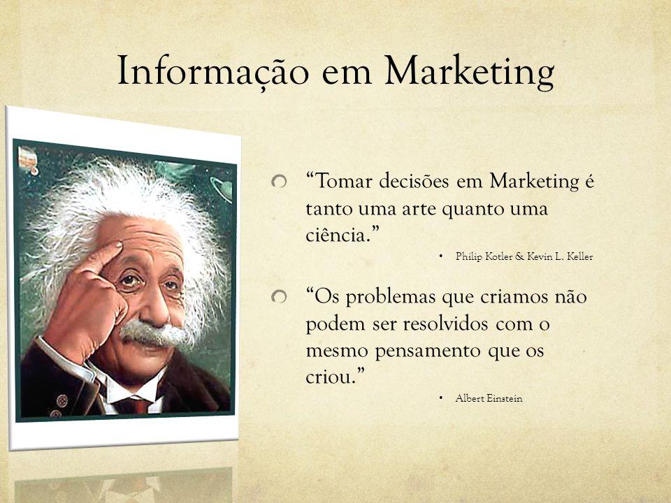 Informação em Marketing