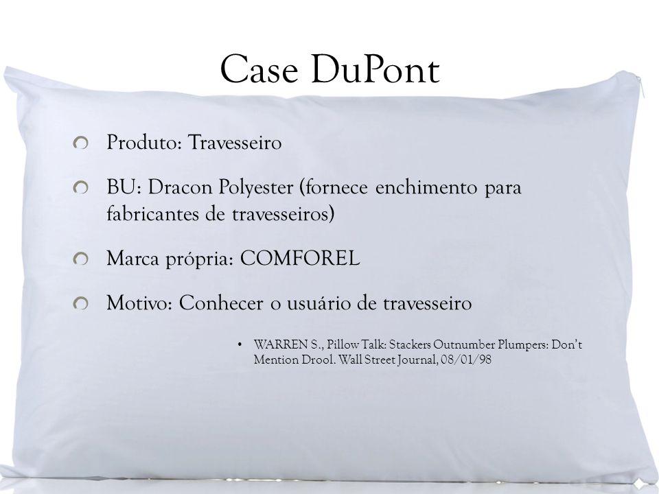 Case DuPont Produto: Travesseiro