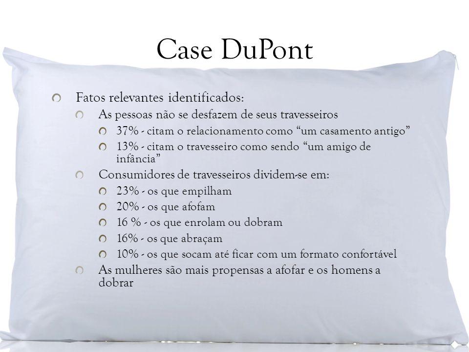 Case DuPont Fatos relevantes identificados: