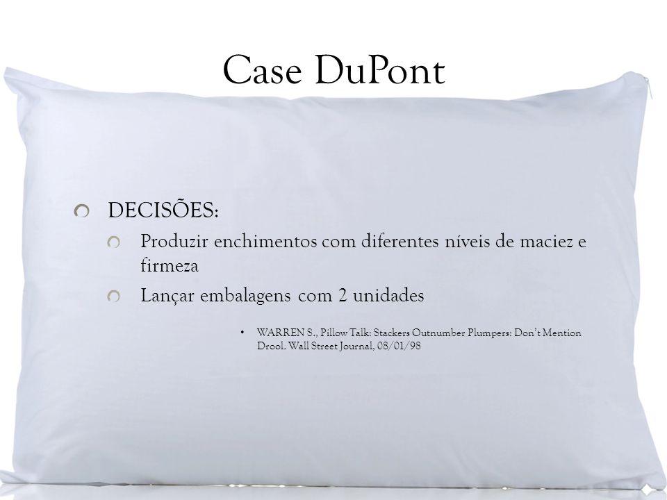Case DuPont DECISÕES: Produzir enchimentos com diferentes níveis de maciez e firmeza. Lançar embalagens com 2 unidades.
