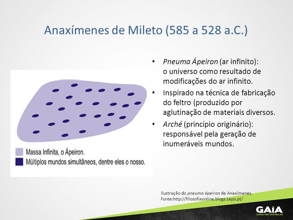 Anaxímenes de Mileto (585 a 528 a.C.)