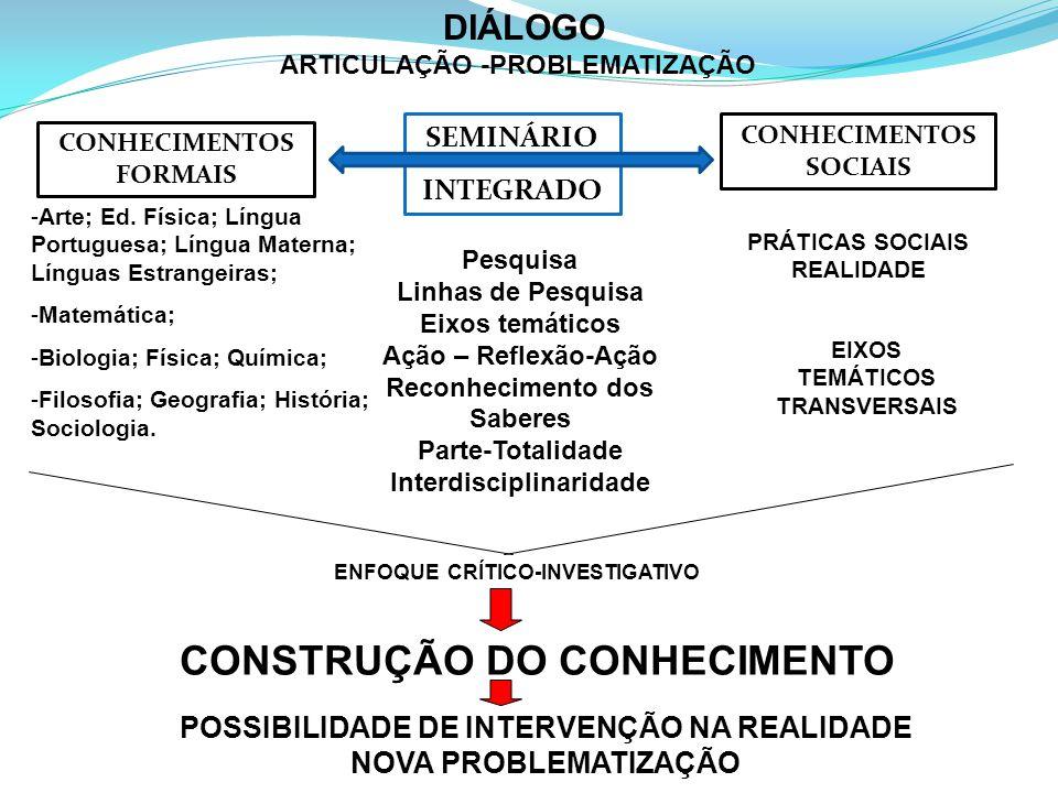 CONSTRUÇÃO DO CONHECIMENTO