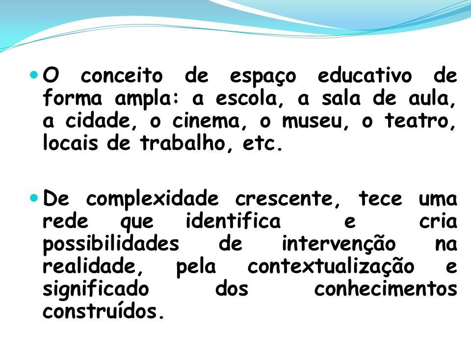 O conceito de espaço educativo de forma ampla: a escola, a sala de aula, a cidade, o cinema, o museu, o teatro, locais de trabalho, etc.