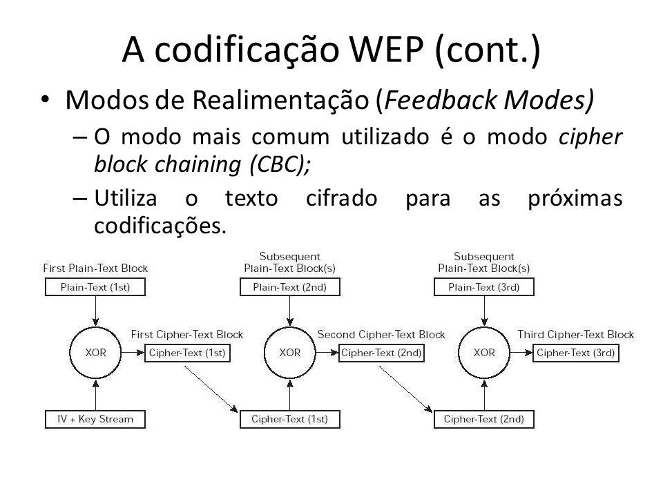 A codificação WEP (cont.)
