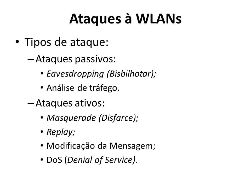 Ataques à WLANs Tipos de ataque: Ataques passivos: Ataques ativos: