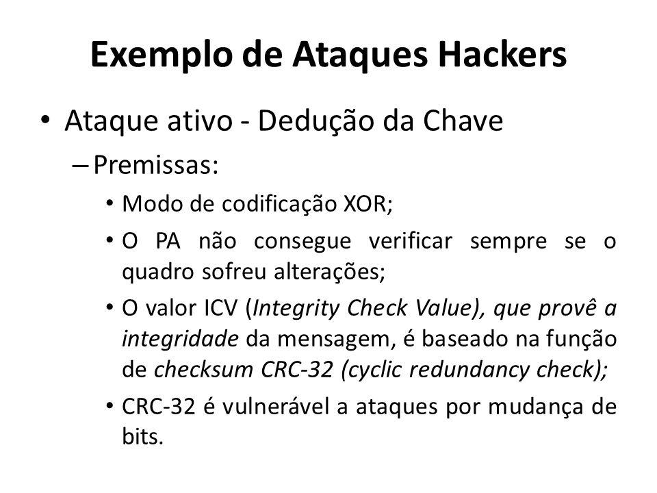 Exemplo de Ataques Hackers