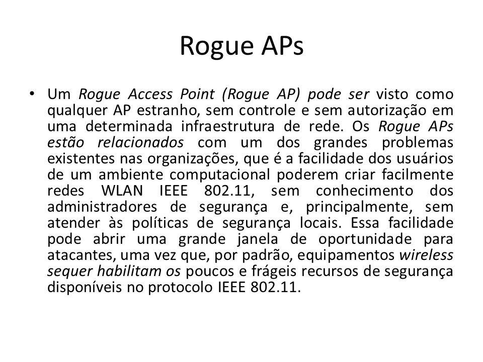 Rogue APs