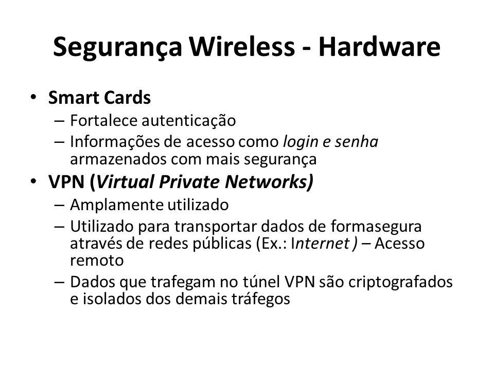 Segurança Wireless - Hardware