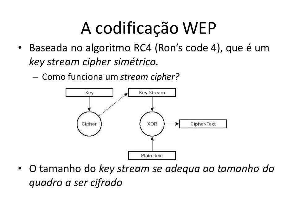 A codificação WEP Baseada no algoritmo RC4 (Ron's code 4), que é um key stream cipher simétrico. Como funciona um stream cipher