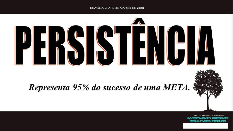 Representa 95% do sucesso de uma META.