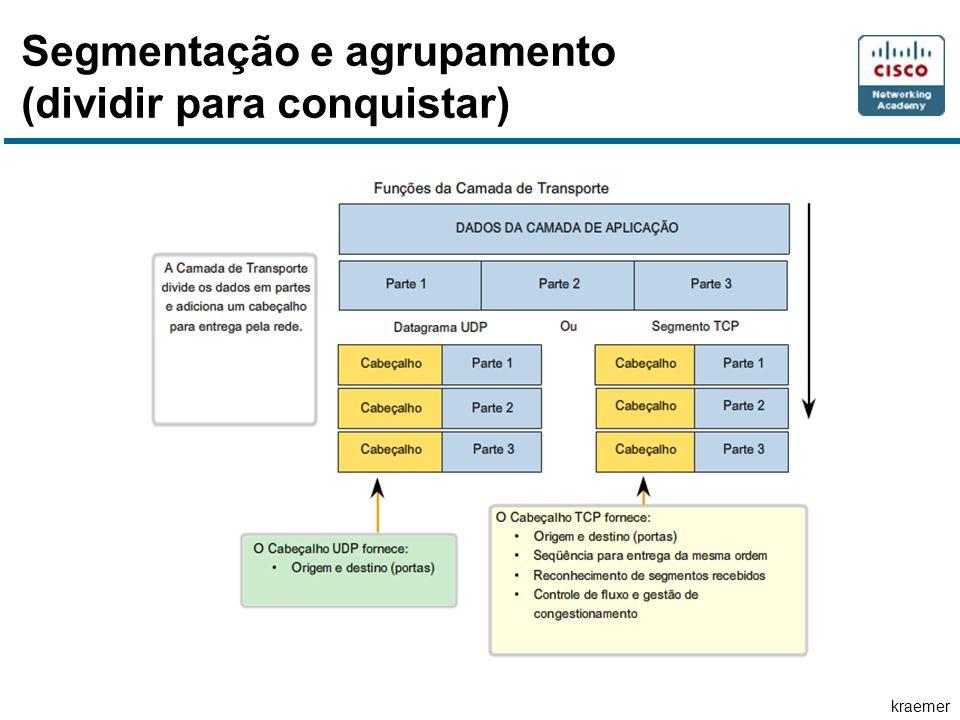 Segmentação e agrupamento (dividir para conquistar)