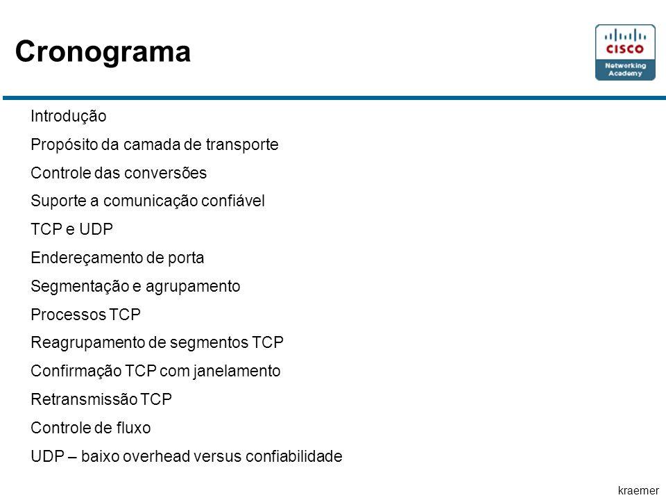 Cronograma Introdução Propósito da camada de transporte