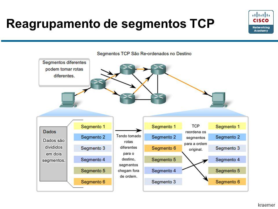 Reagrupamento de segmentos TCP