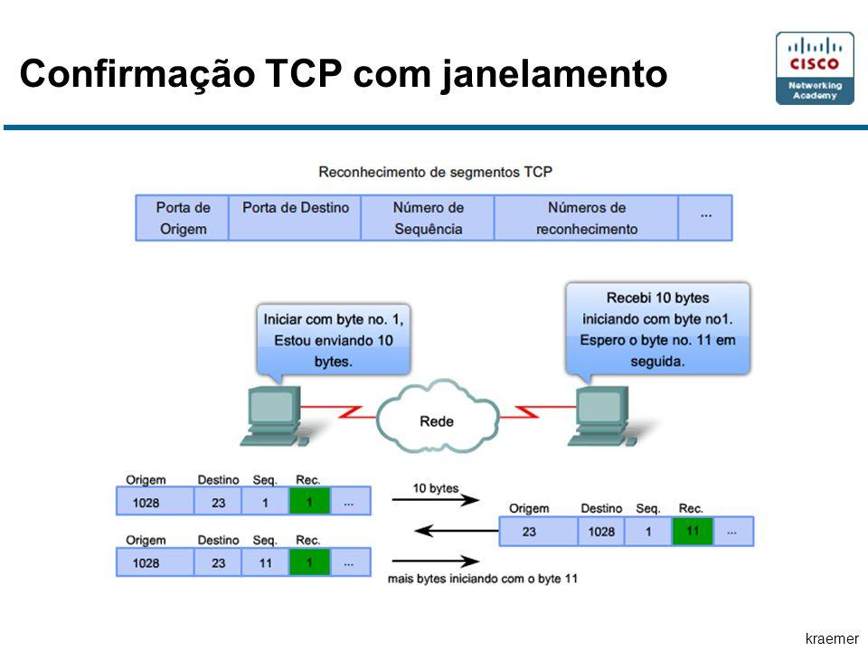 Confirmação TCP com janelamento