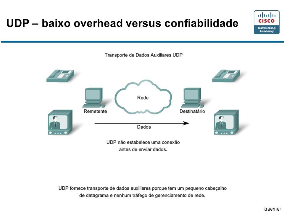 UDP – baixo overhead versus confiabilidade