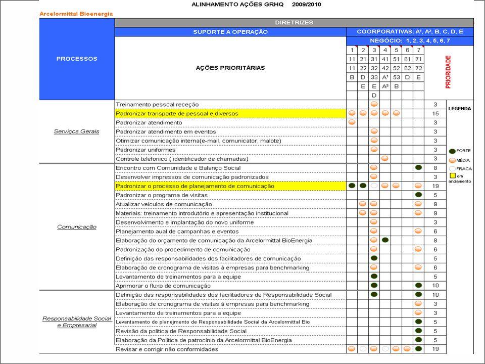 ANEXO-Comparativo_Acordos Coletivos_Valorização.xls