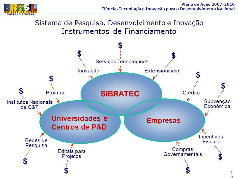 $ SIBRATEC Instrumentos de Financiamento