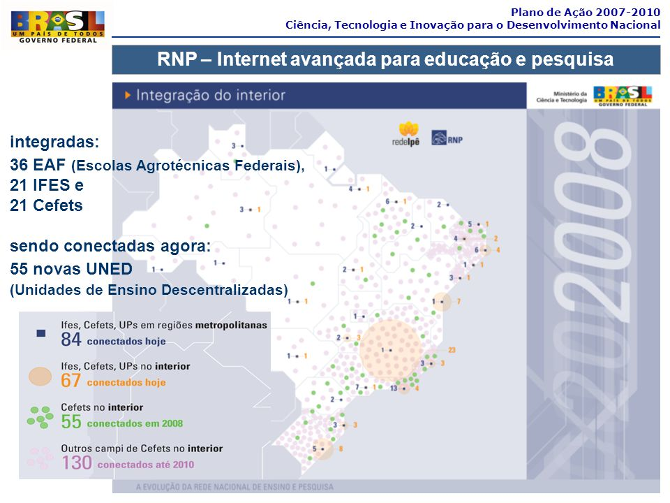 RNP – Internet avançada para educação e pesquisa