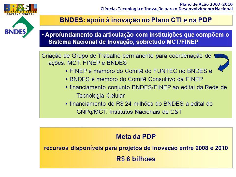 BNDES: apoio à inovação no Plano CTI e na PDP R$ 6 bilhões