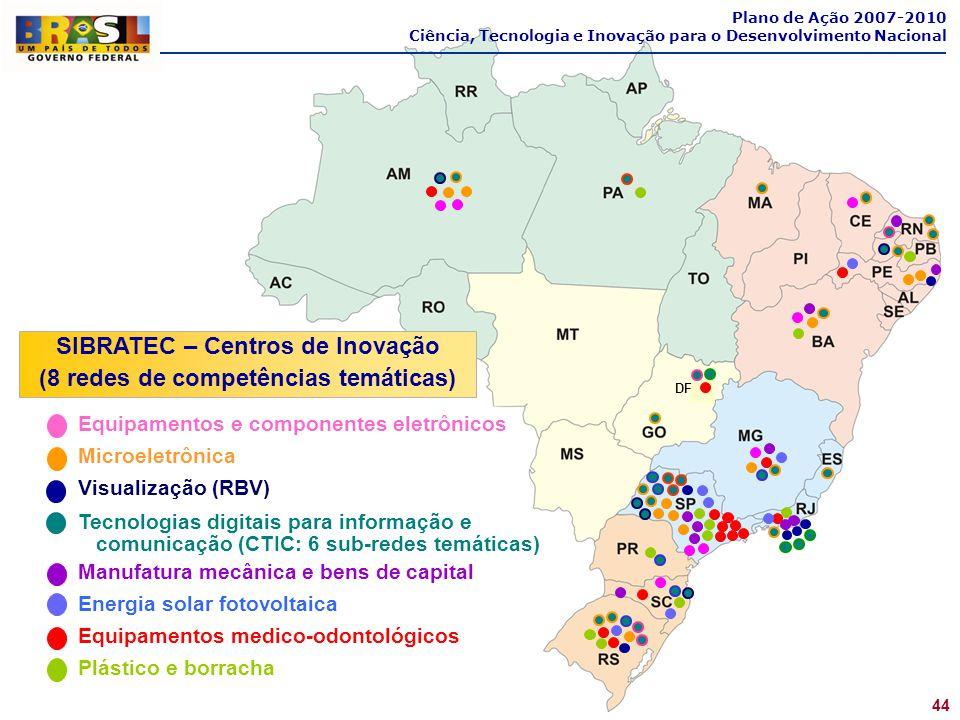 SIBRATEC – Centros de Inovação (8 redes de competências temáticas)