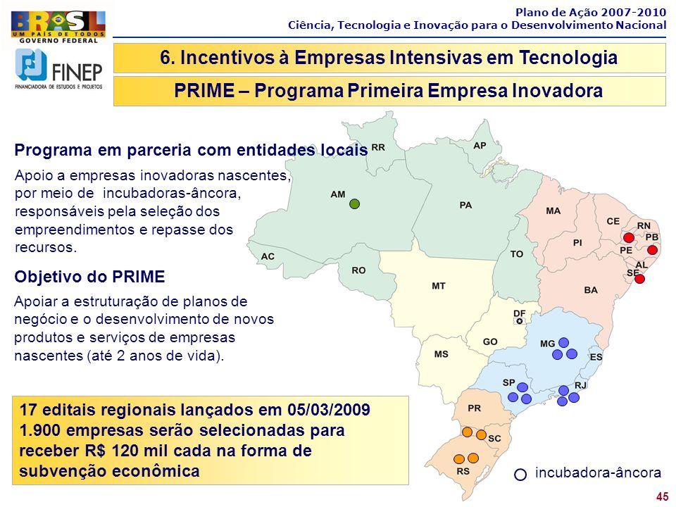 6. Incentivos à Empresas Intensivas em Tecnologia