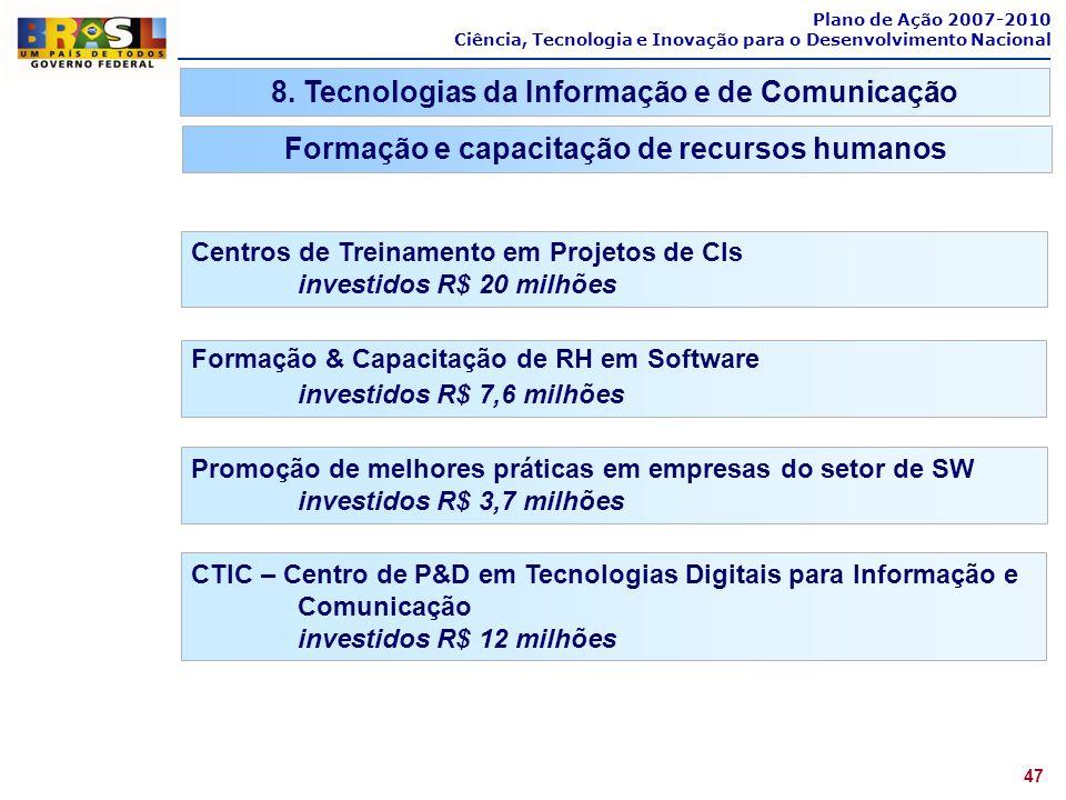 8. Tecnologias da Informação e de Comunicação