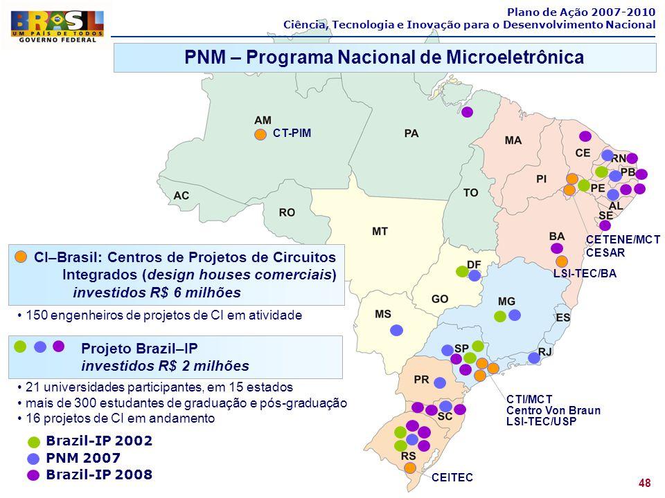 PNM – Programa Nacional de Microeletrônica