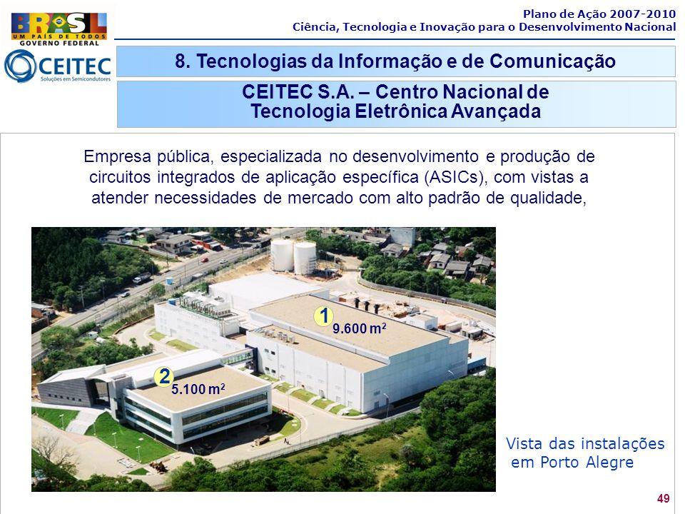 1 2 8. Tecnologias da Informação e de Comunicação