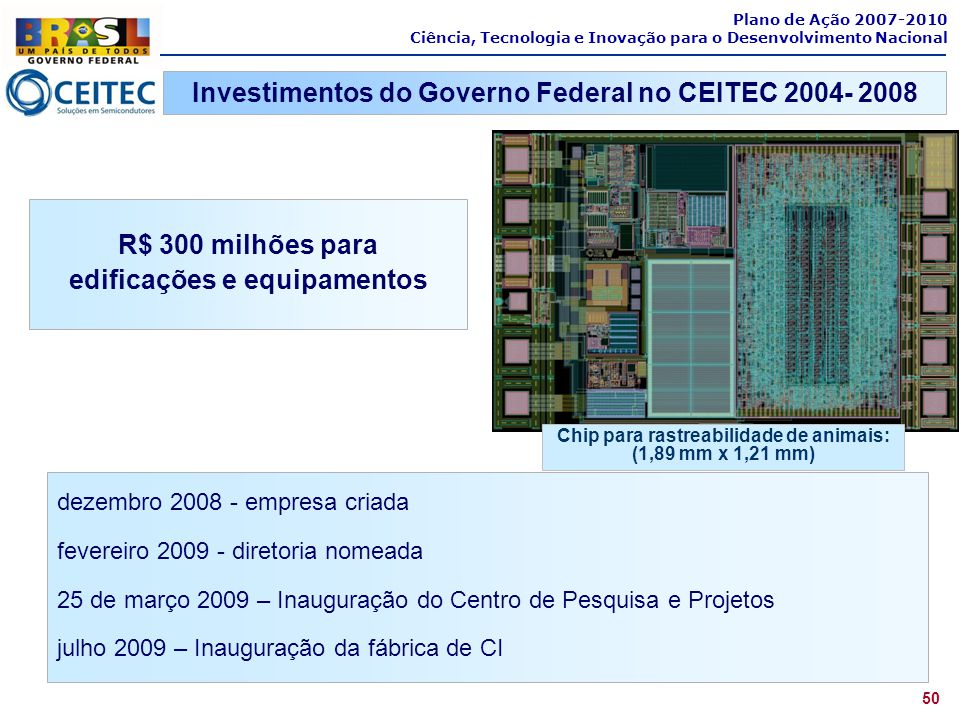 Investimentos do Governo Federal no CEITEC 2004- 2008