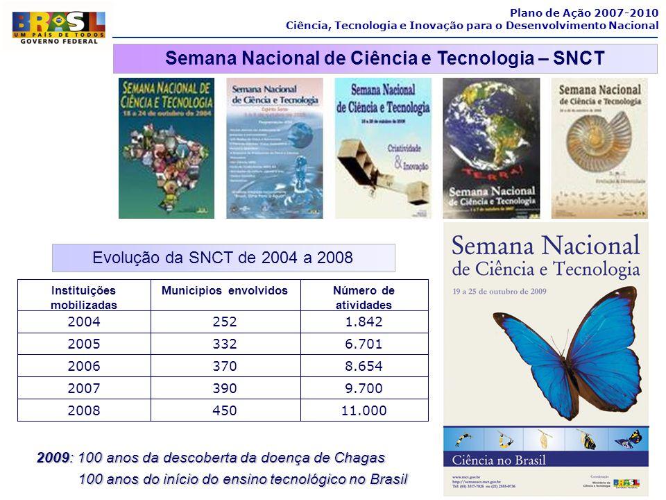 Semana Nacional de Ciência e Tecnologia – SNCT