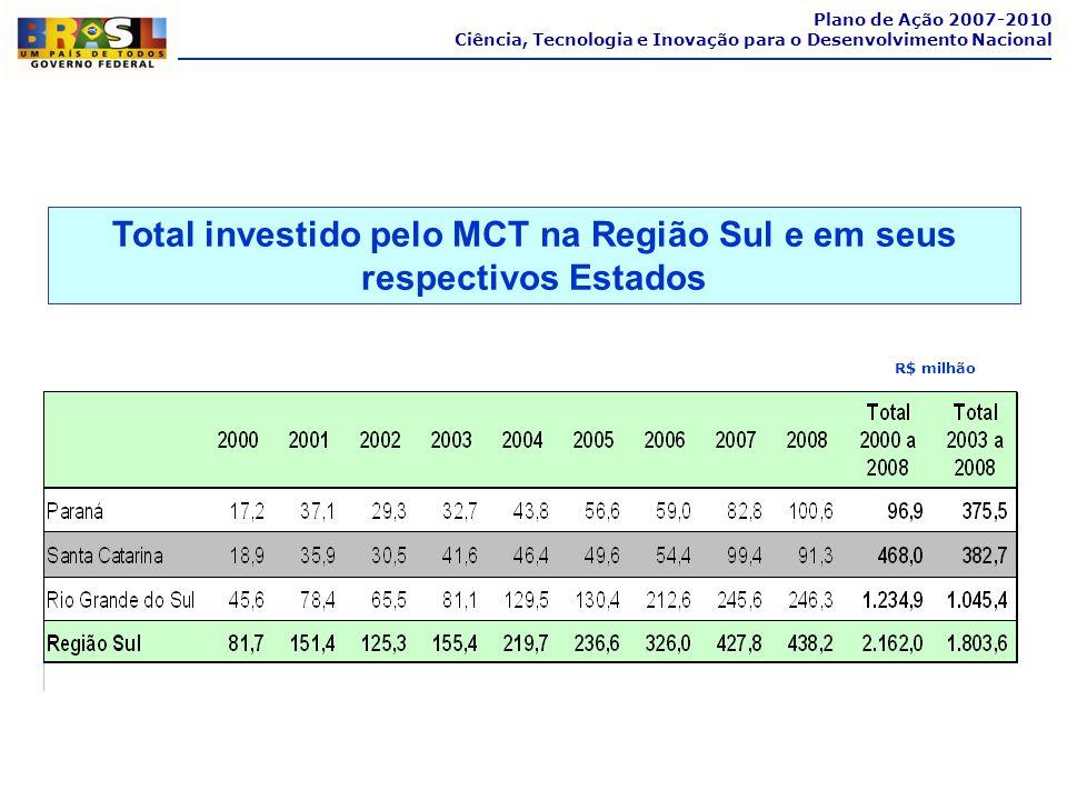 Total investido pelo MCT na Região Sul e em seus respectivos Estados