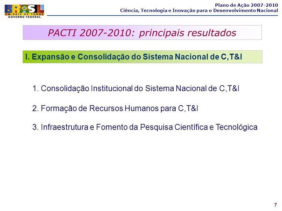 PACTI 2007-2010: principais resultados