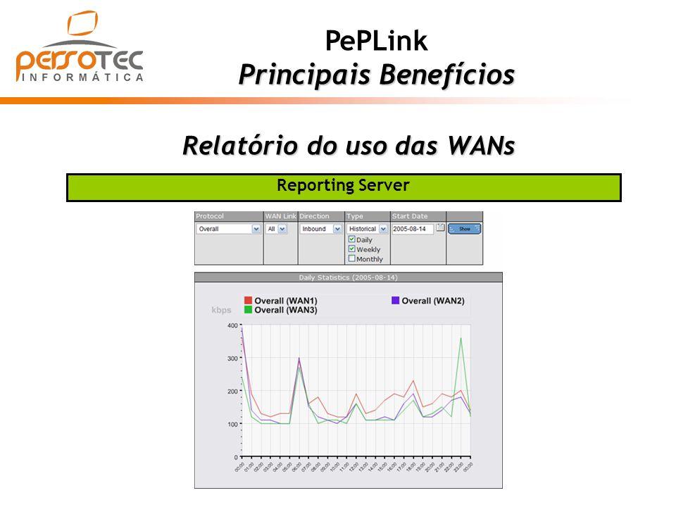 Relatório do uso das WANs