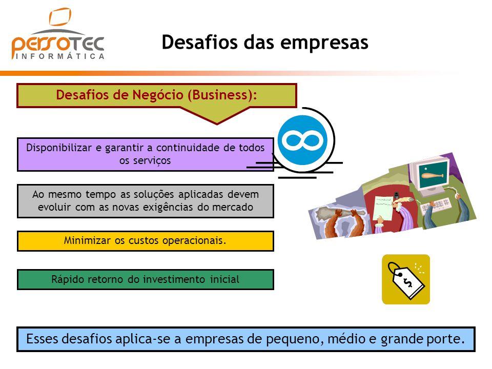 Desafios de Negócio (Business):