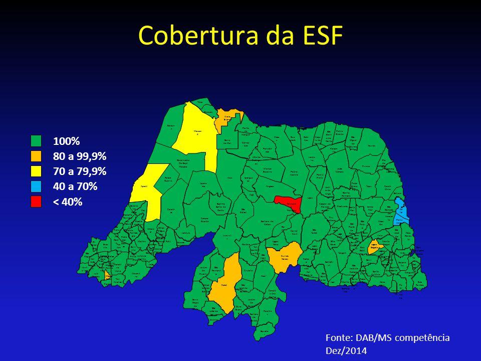 Cobertura da ESF 100% 80 a 99,9% 70 a 79,9% 40 a 70% < 40%