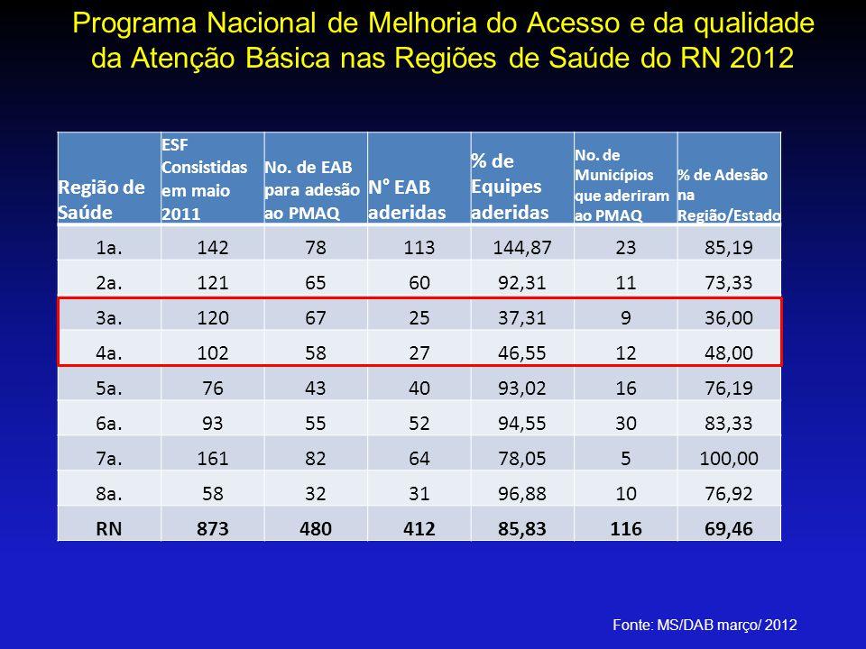 Programa Nacional de Melhoria do Acesso e da qualidade da Atenção Básica nas Regiões de Saúde do RN 2012