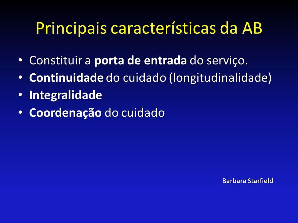 Principais características da AB