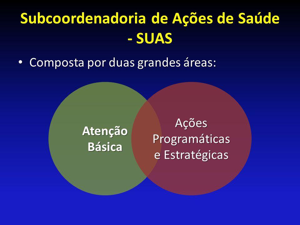 Subcoordenadoria de Ações de Saúde - SUAS