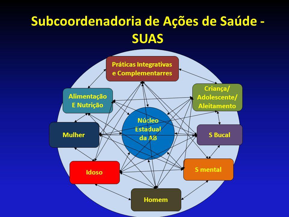 Subcoordenadoria de Ações de Saúde - SUAS Práticas Integrativas