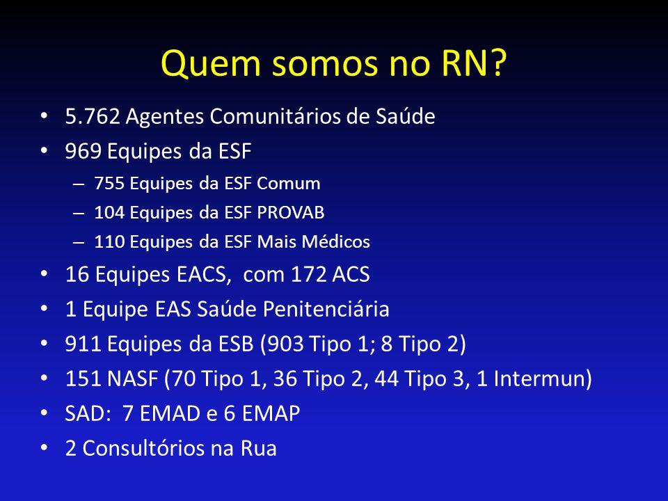 Quem somos no RN 5.762 Agentes Comunitários de Saúde